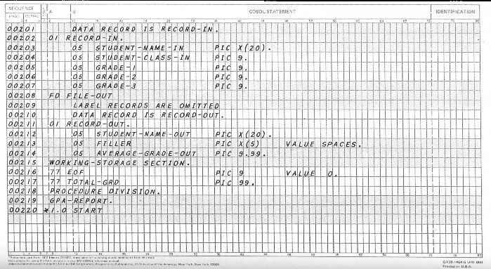 COBOL coding sheet Things from my 40 year Computer Programming - free job card template