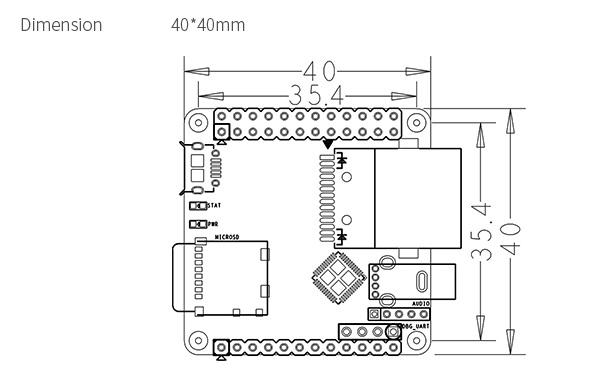 wiringpi nanopi neo2