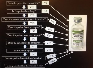 Carroll Emergency Treatment Algorithm (CETA)