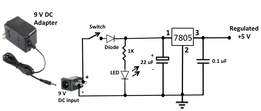 regulated power supply for your breadboard embedded lab