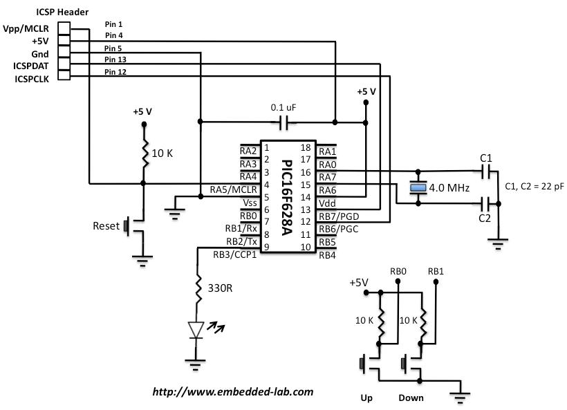 wiringpi soft pwm example