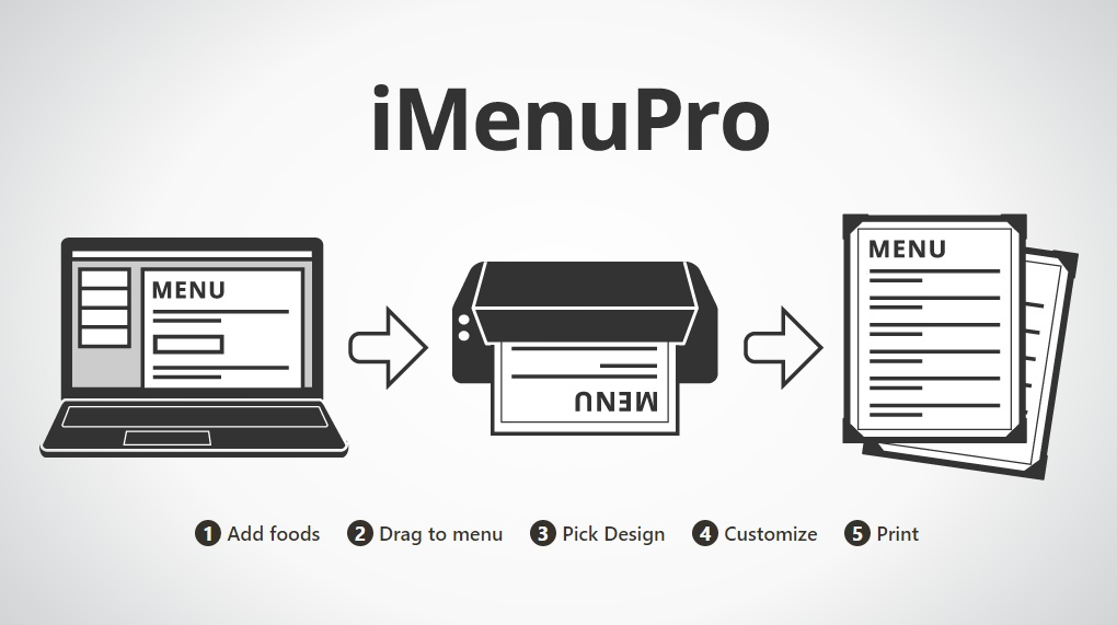 iMenuPro · Restaurant Menu Maker Design and edit menus online, easily