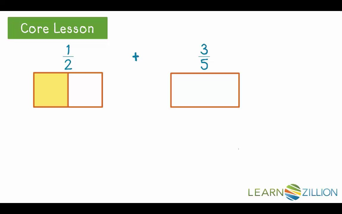 Unlike Denominators Adding Fractions Visual Model Www