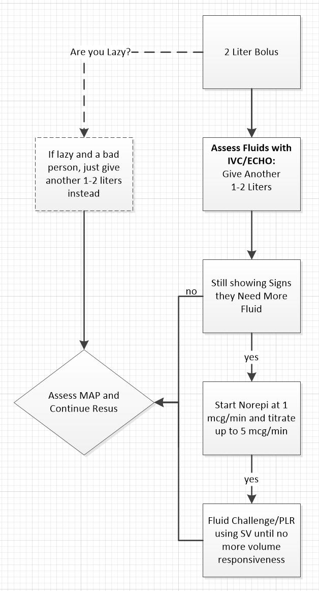 My modification of Marik's Algorithm: