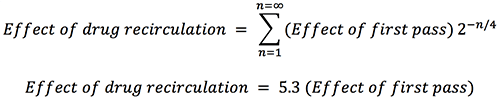 equation283