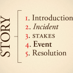 storystructure572x429