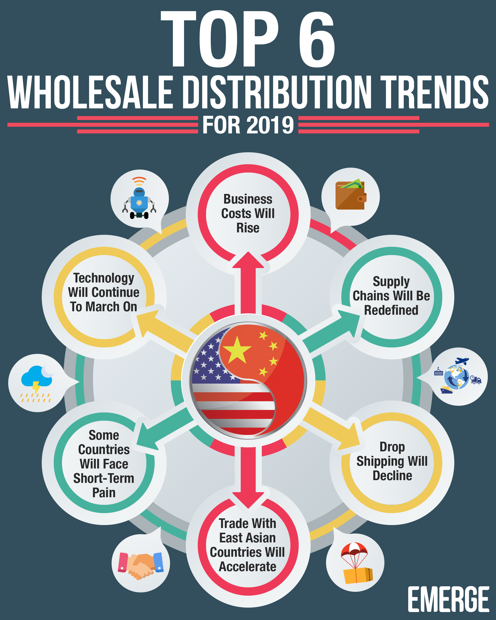 Wholesale Suppliers Indonesia Top 6 Wholesale Distribution Trends For 2019 Emerge App