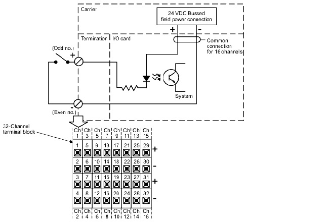 card bacnet wiring diagram emerson
