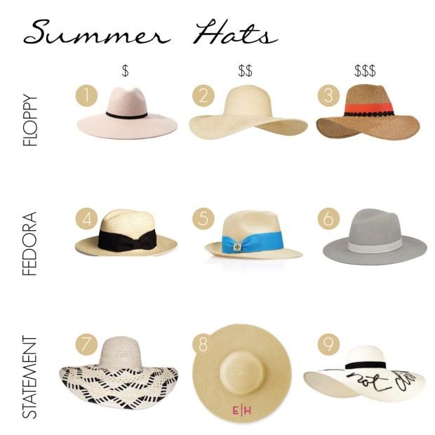 Summer-Straw-Hats