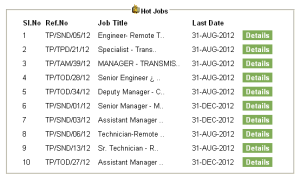 dewa-vacancies-2012
