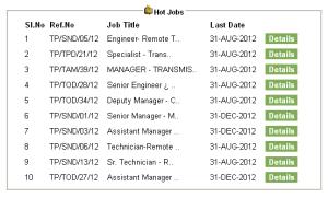 dewa-vacancies-2012