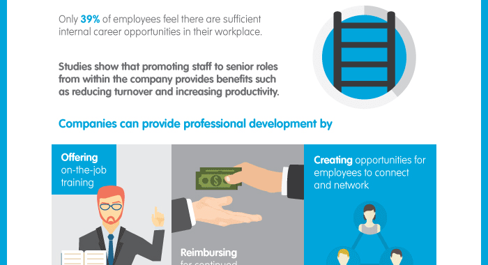 7 tips to create a Great place to Work! (infographic)