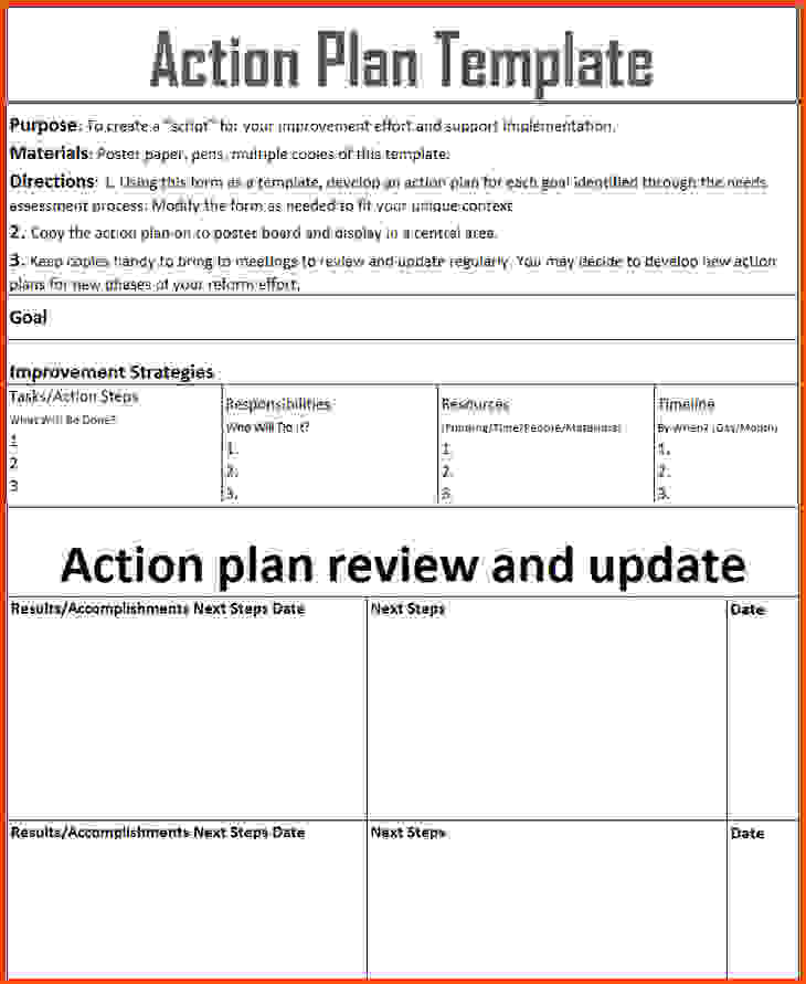 Corrective Action Plan \u2013 emmamcintyrephotography