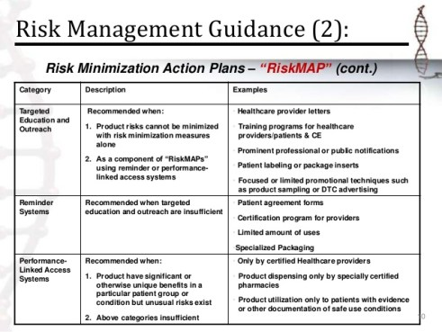 Risk Management Plan Example \u2013 emmamcintyrephotography