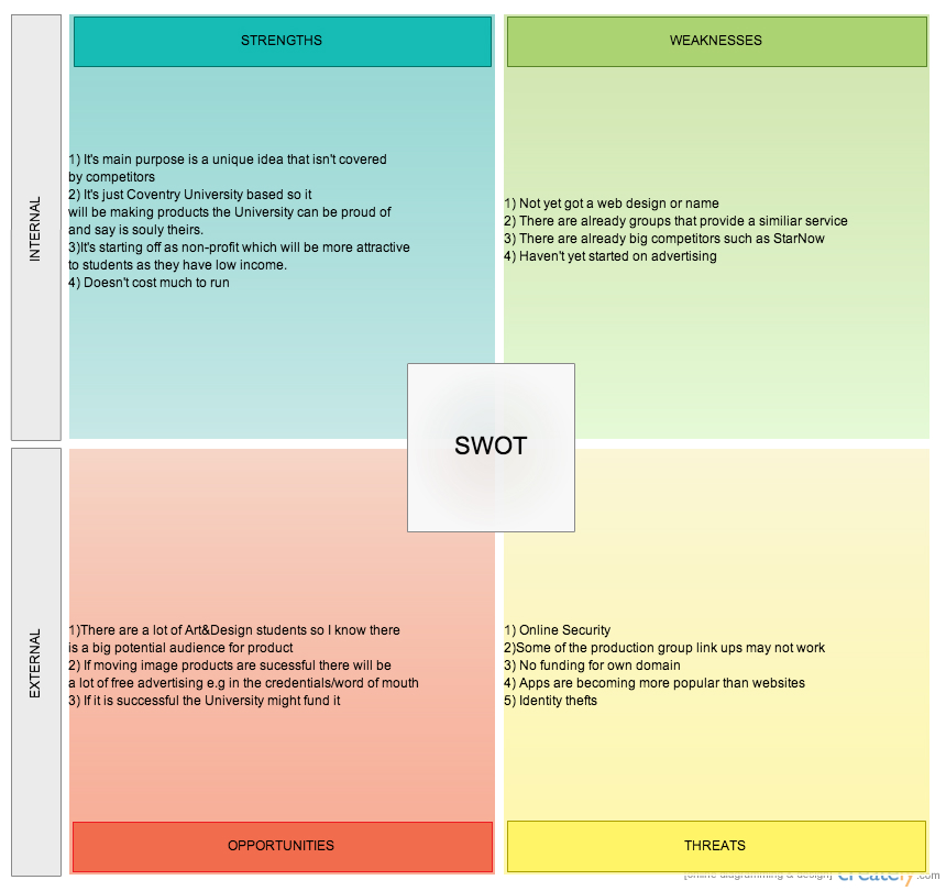 swot analysis online - Josemulinohouse - Product Swot Analysis Template