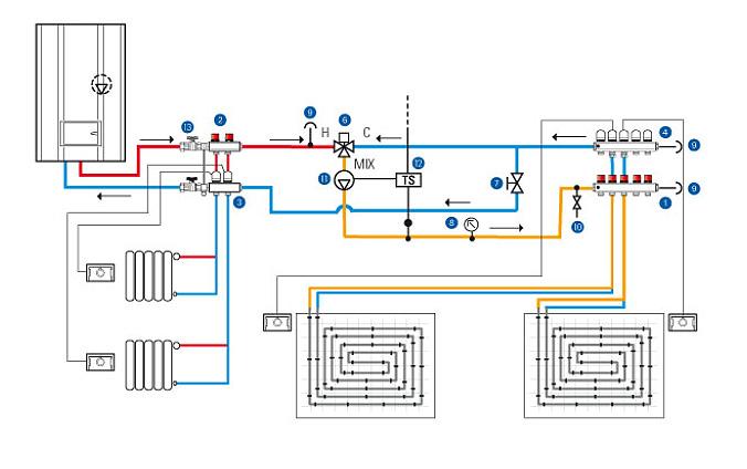 Underfloor Heating Wiring Diagrams Schematic Diagram Electronic