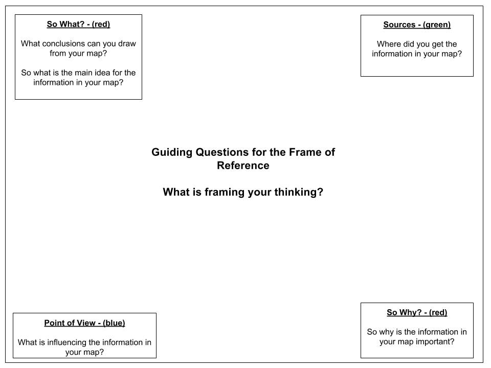 Thinking Map Reference Chart - point of reference