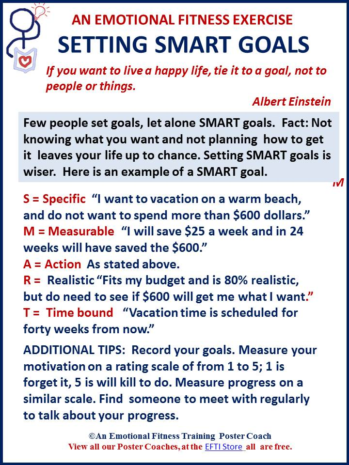 goal and time management essay