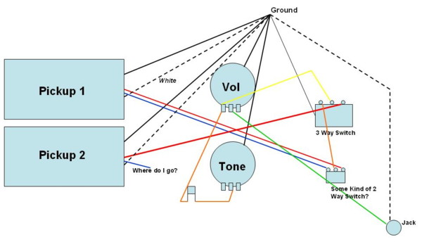 Bc Rich Guitar Wiring Diagrams - Vynatalanta-nailstylingnl \u2022