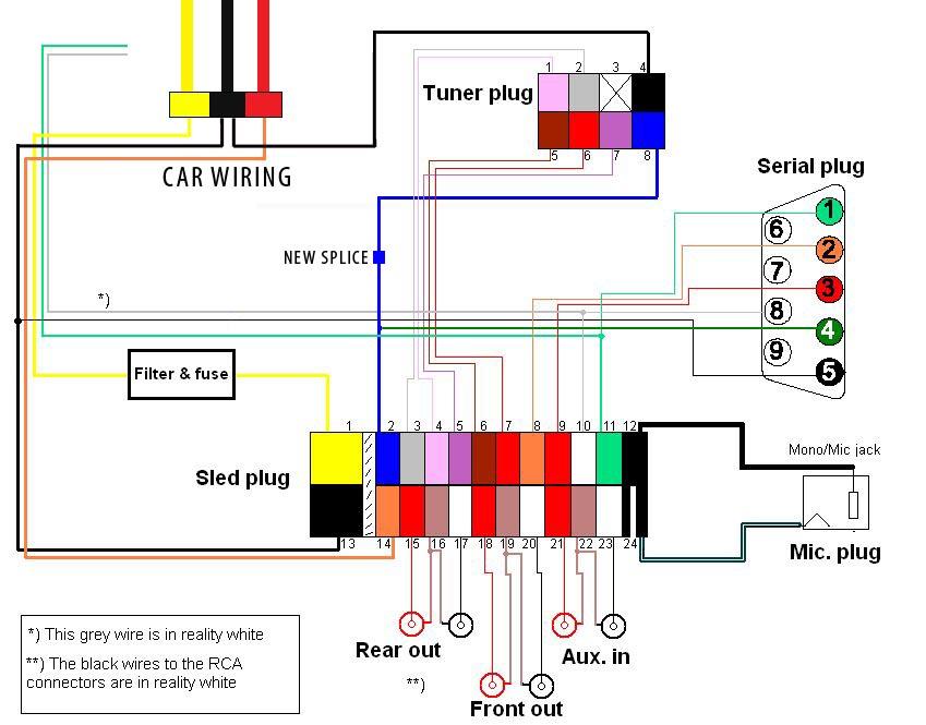 Sony Car Radio Wiring Schematic Wiring Schematic Diagram