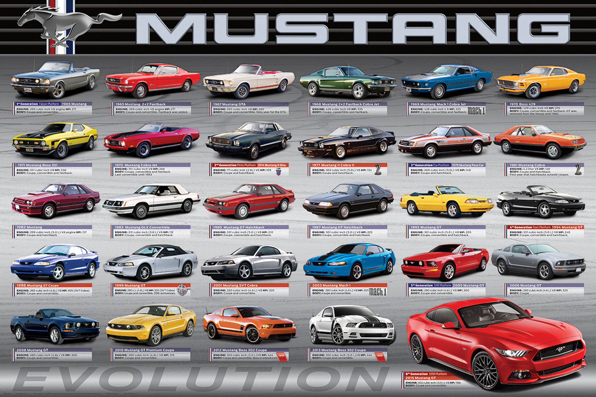 Poster Größe Autos Ford Mustang Evolution 50th Ls Poster Plakat