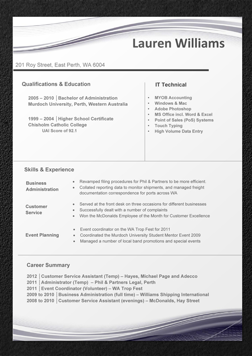 Sample Resumes - Professional Resume Templates and CV Templates - resume template australia free