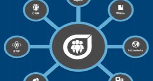 redes_corporativas