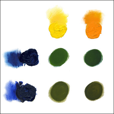 Oil Painting Tips  Techniques for Correctly Mixing Colors - A How