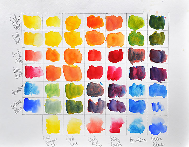 Why a Color Chart and Color Wheel are a MUST-HAVE for Painters - sample general color chart