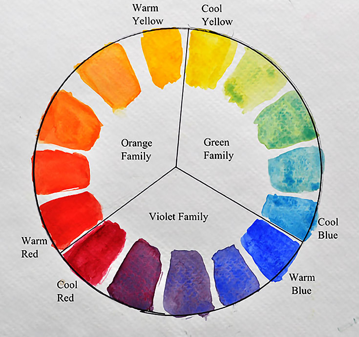 Why a Color Chart and Color Wheel are a MUST-HAVE for Painters