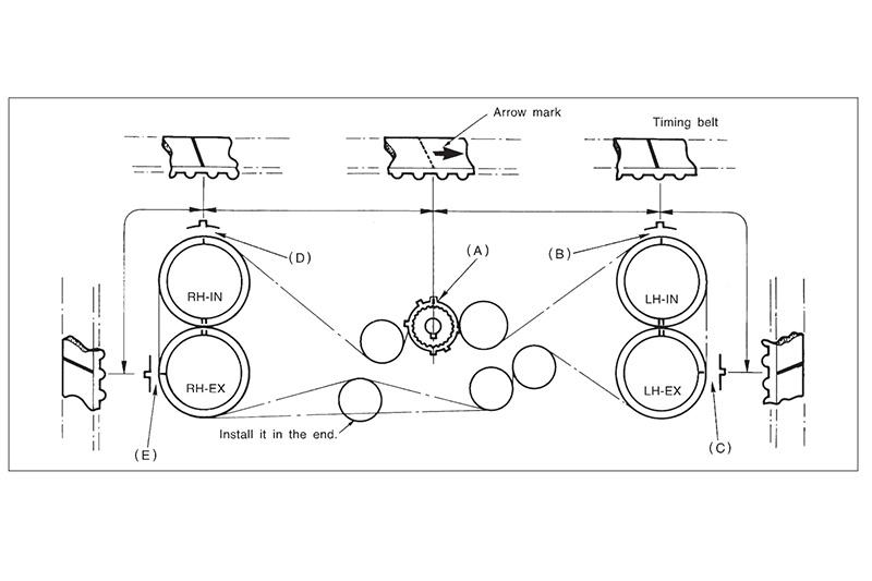 Subaru B4 Timing Belt Diagram Online Wiring Diagram