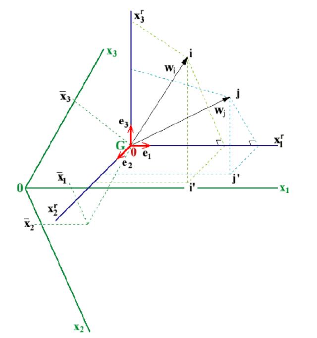 EUROCOPAFORMULA1
