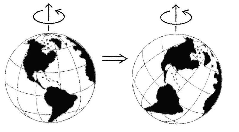 diagram showing the layers of the earth
