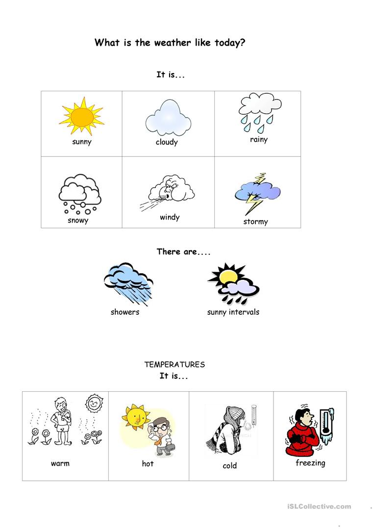 Like Weather What What S The Weather Like Today Worksheet Free Esl Printable
