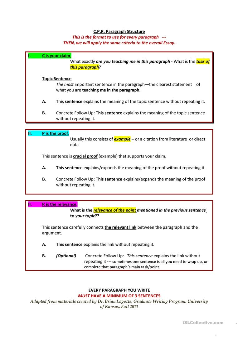 Cpr Paragraph And Essay Structure Worksheet Free Esl