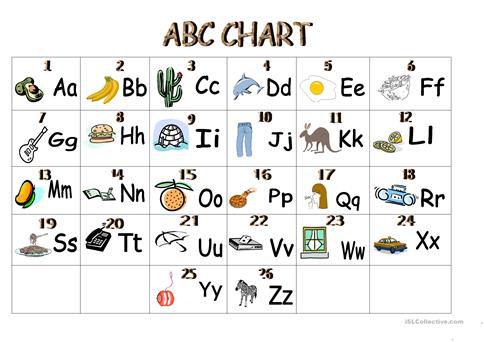 abc chart worksheet - Free ESL printable worksheets made by teachers