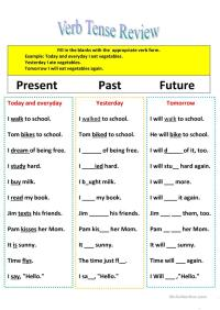Revision of verb tenses Present, Past, and Future ...