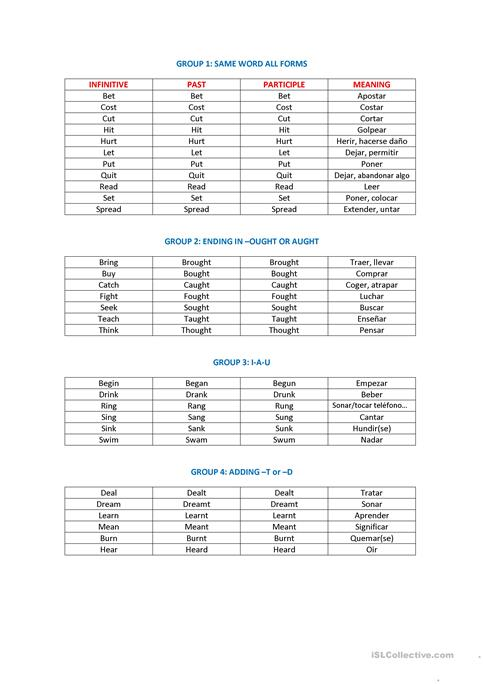 Irregular Verb list worksheet - Free ESL printable worksheets made