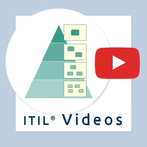 IT Process Maps - A fresh Approach to implementing ITIL