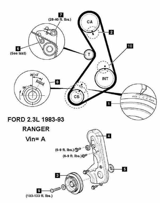 99 Ford Ranger Engine Diagram Electrical Circuit Electrical Wiring