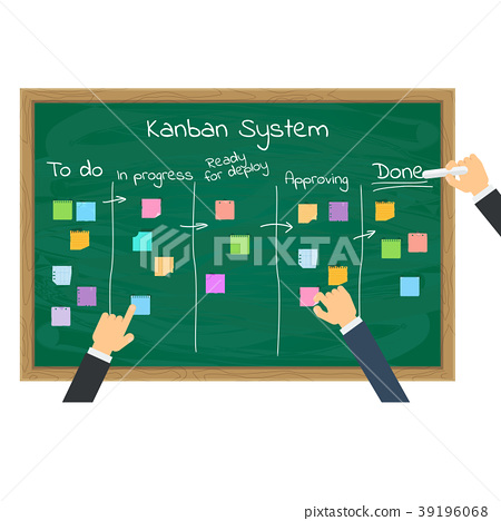 kanban system and businessman - Stock Illustration 39196068 - PIXTA