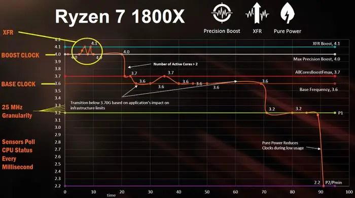 Zen - Microarchitectures - AMD - WikiChip