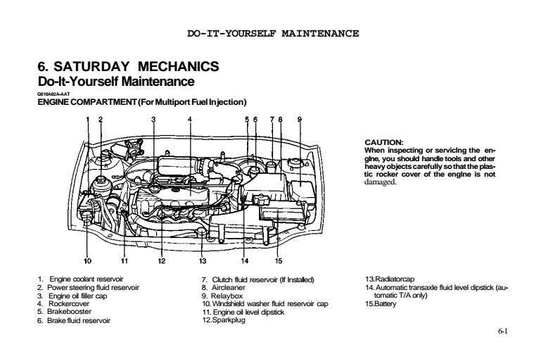 Download Hyundai Accent service manual / Zofti - Free downloads