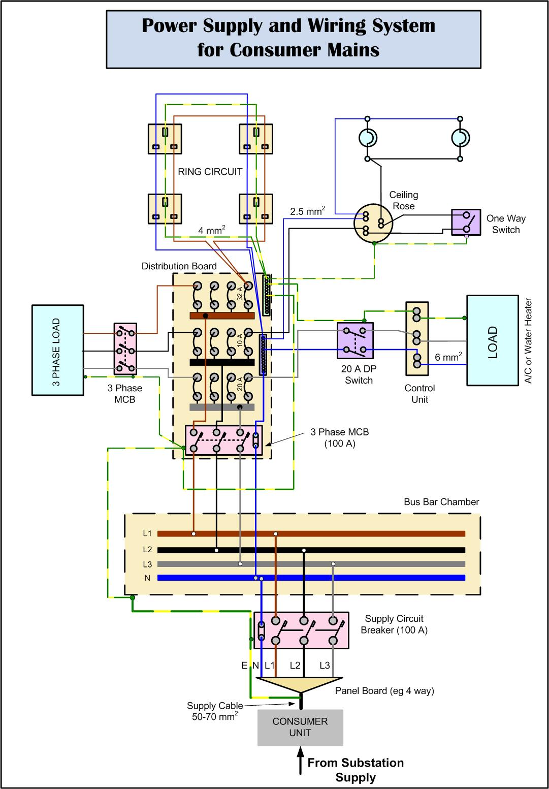 120v electrical cord wiring diagram