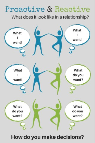 dealing with decision - proactive and reactive