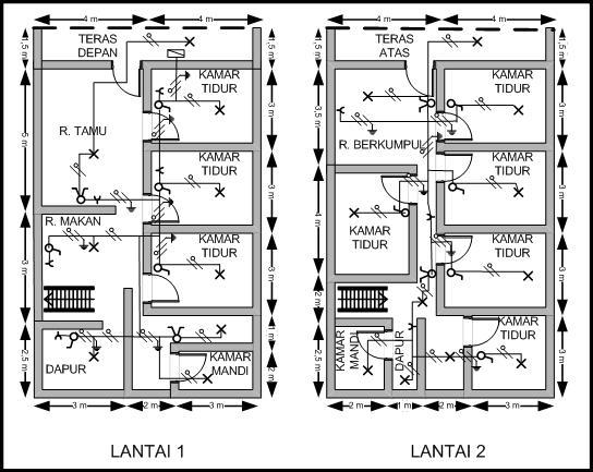 wiring diagram instalasi listrik gedung