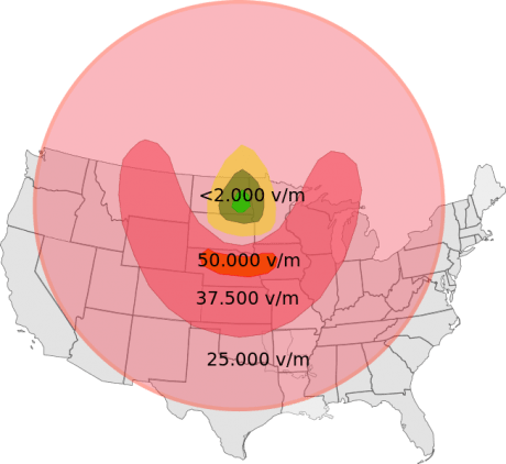 EMP Attack On The United States