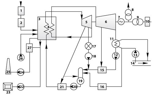 Схема тепловой электрической