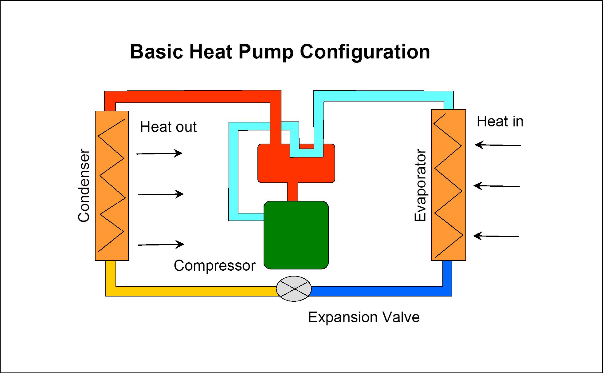 heat pump electrical diagram