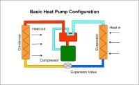 electric heat pump prices - Video Search Engine at Search.com